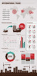 GIE0125 INFOGRAPHIC 무역