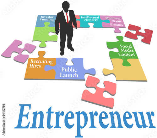 Entrepreneur find startup business model
