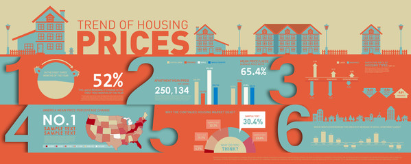 GIE0156 INFOGRAPHICS _Real estate