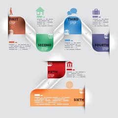 Infografica esempi biglietti cartelli fogli numerati nastro