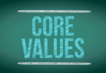 core values message written on a chalkboard.