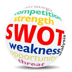 SWOT - word cloud as colored word sphere - NEW TOP TREND