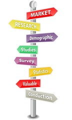 MARKET RESEARCH - word cloud colored signpost - NEW TOP TREND