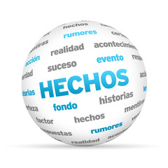 Facts Word Sphere (In Spanish)