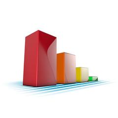 Finans Grafik