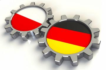Polen Deutschland