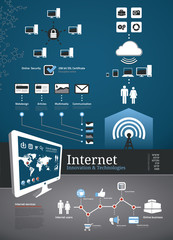 Internet technology and innovation