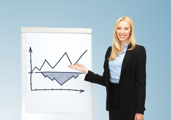 businesswoman with graph on the flipchart