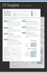 John Doe CV Template
