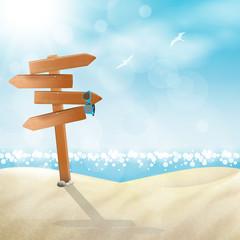 Vacanza, viaggio, orientarsi