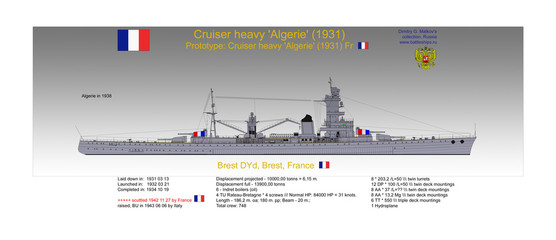 "Cruiser Heavy ""Algerie"", France"