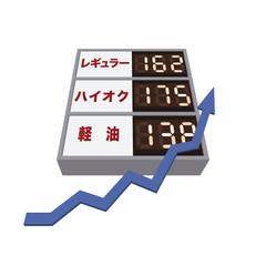 高騰するガソリンの価格