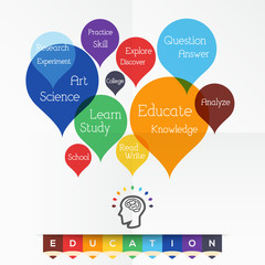 Education - Word Cloud
