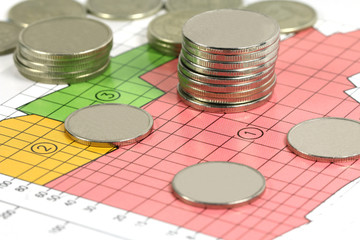 A few coins on financial chart