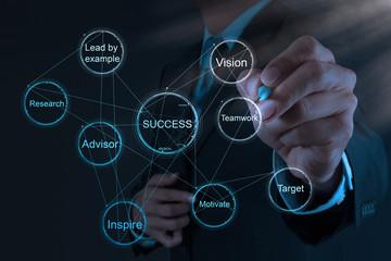 businessman hand draws business success chart