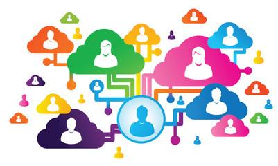 réseaux sociaux sur le web