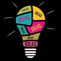idea buld