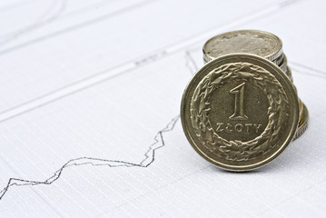 Zloty or PLN coins and stock chart as currency exchange concept