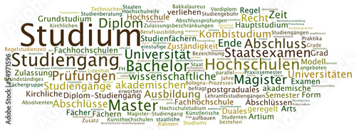 Tag Cloud Studium