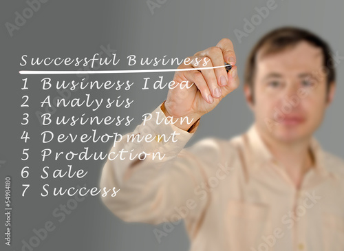 Successful Business