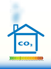 Classe energetica CO2