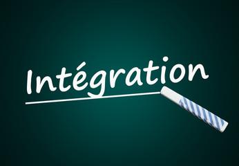 Intégration (panneau)