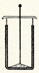 Scheme of Leyden jar