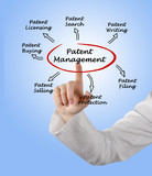 Patent management