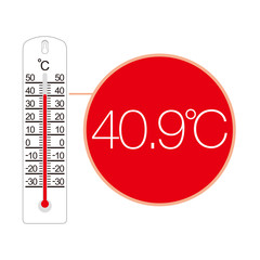 温度計40.9度