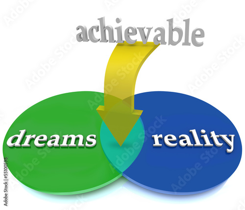 Dreams Vs Reality Venn Diagram Overlapping Achievable Opportunit