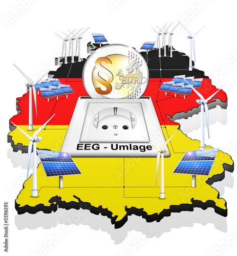 EEG - Umlage. Erneuerbare Energien