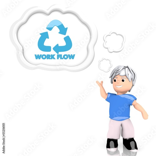 3d render of a working workflow sign  thought by a 3d character