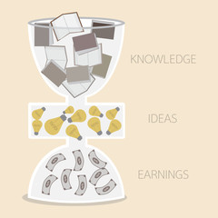 Knowledge Idea Earning in Hourglass