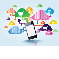 e-commerce via smartphone