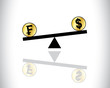 Global Forex Trading American Dollar and swiss francs currencies