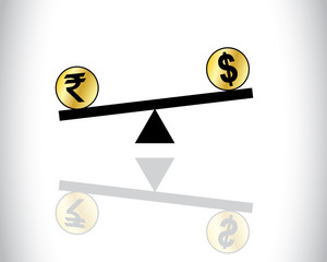 Global Forex Trading American Dollar and Indian rupee currencies