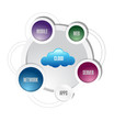 cloud computing network diagram illustration