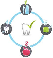 Healthy teeth tips Brush, floss, healthy food, dental visits