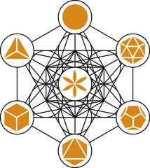 Platonische Körper, Metatrons Würfel, Blume des Lebens