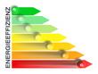 Energieeffizienz_mv