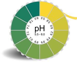 papier pH - 5.5 à 8.0