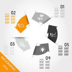 five orange infographic arrows with icons