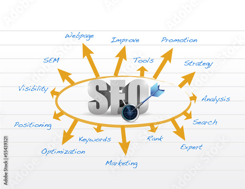 seo model illustration design