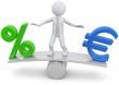 balance, kredit zinsen geld