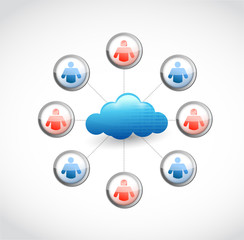 cloud computing.. social network illustration