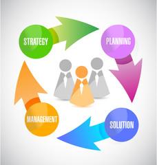 management icon cycle illustration design