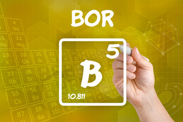 Symbol für das chemische Element Bor
