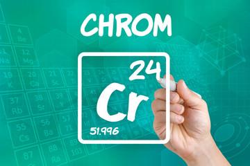 Symbol für das chemische Element Chrom