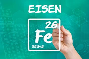 Symbol für das chemische Element Eisen
