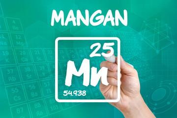 Symbol für das chemische Element Mangan
